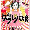 東京タラレバ娘の最新刊漫画5巻発売日はいつ?実写化キャストは誰?